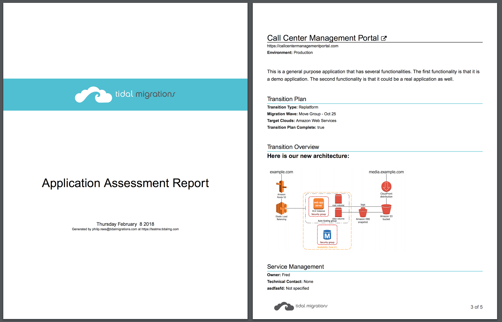 Screen Capture of pdf report